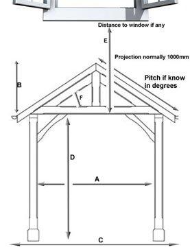 Bespoke Door Canopy diagram
